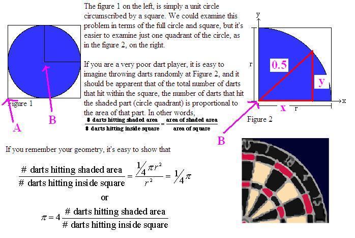hadoop估算π