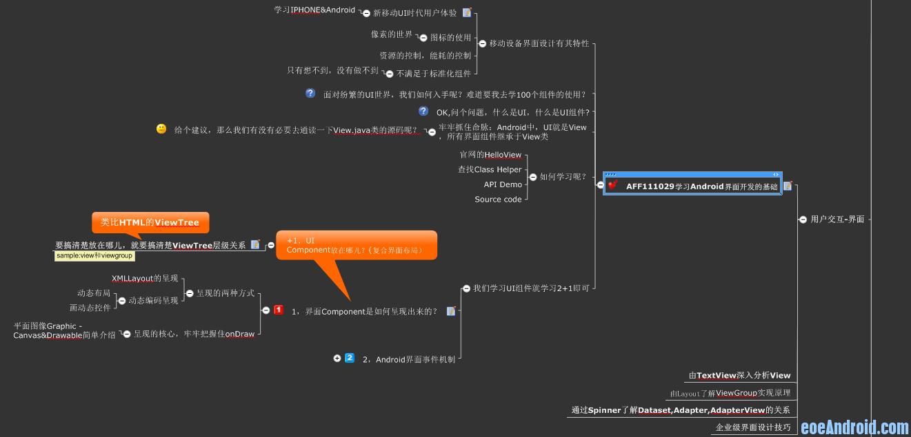 android开发视频教程-深入浅出系列lesson20-aff学习