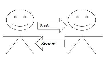 分布式应用框架Akka快速学习入门
