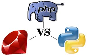 Ruby on Rails  vs.  PHP  vs.  Python