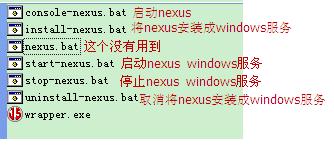 maven 使用Nexus私服的搭建