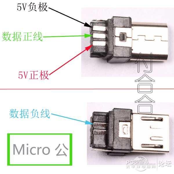 microusb图