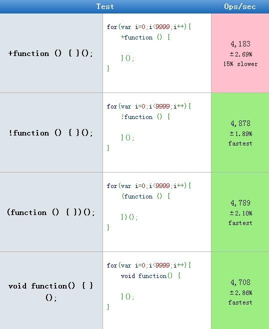 ECMAScript 7