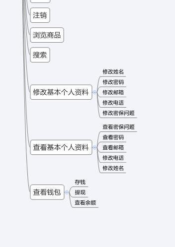 电子商务系统数据库设计(一)