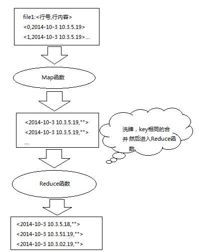 实例数据流程图