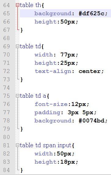 css样式直接作用于html标签