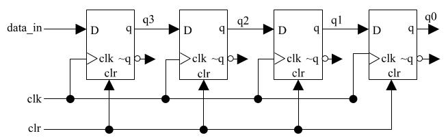 4位移位寄存器电路图