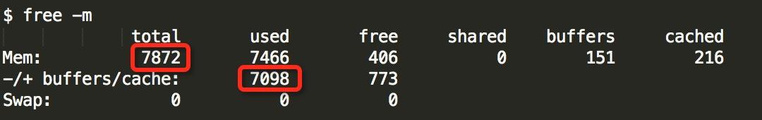 线上服务器内存使用量